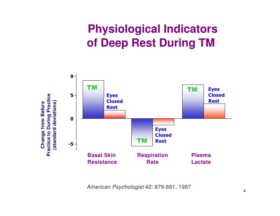 magas vérnyomás és ivási rend magas vérnyomás és szívelégtelenség mit kell venni