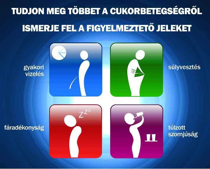 Cukorbetegség tünetei és kezelése - HáziPatika