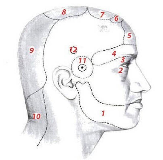 krónikus magas vérnyomás és fejfájás