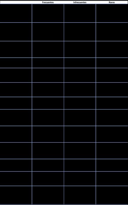 Pargilin – Wikipédia