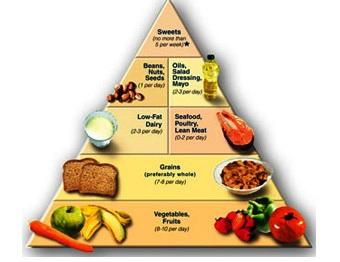 diéták táplálkozás magas vérnyomás ellen)