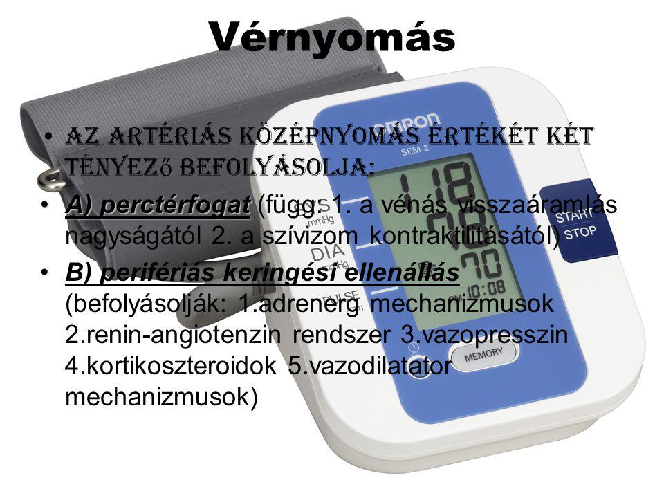 a losartan a magas vérnyomás kezelésében