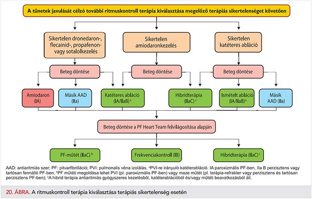 a magas vérnyomás gyógyító kezelése magas vérnyomás mexikója