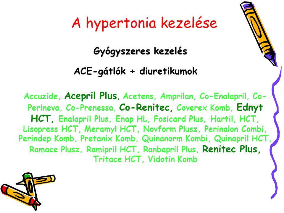 magas vérnyomás fosicard kezelése)