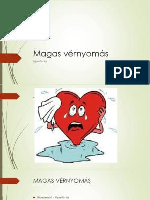 magas vérnyomás grafika)