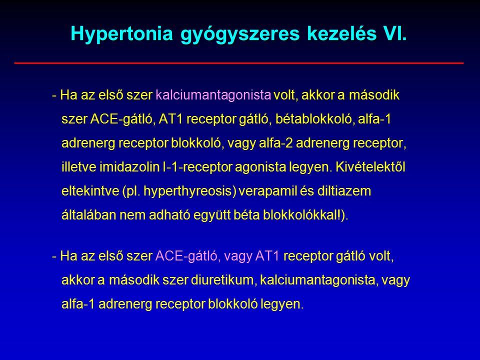hipertónia a hypothyreosis kezelésében