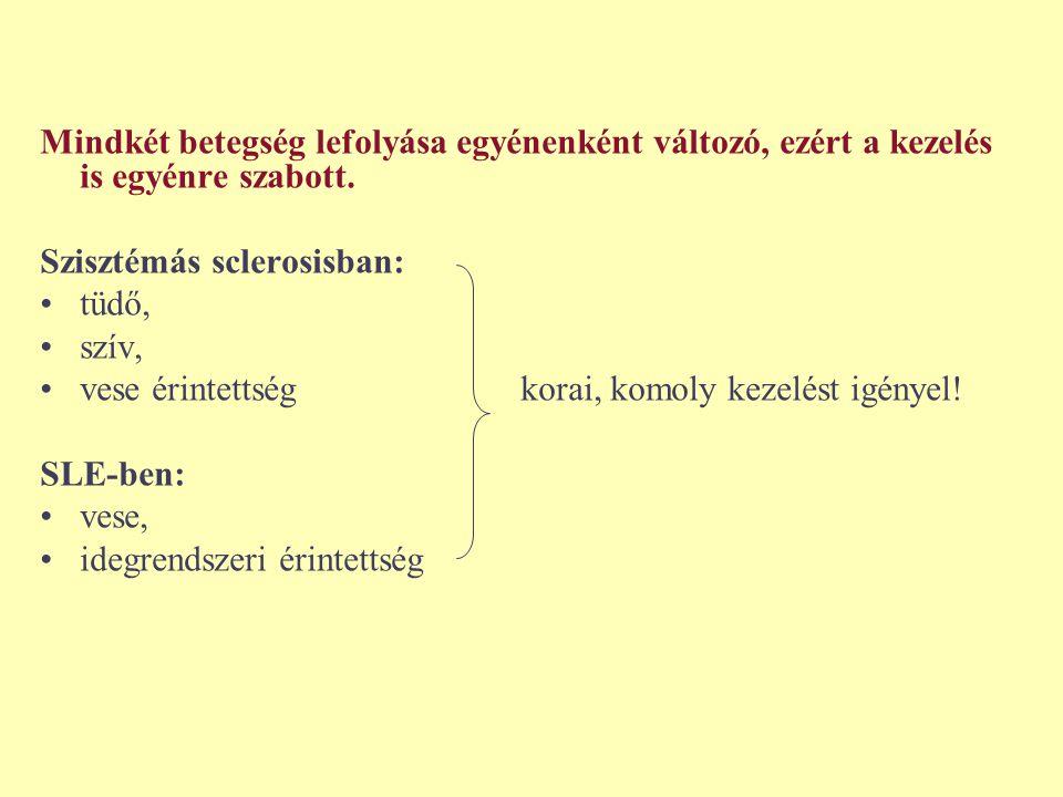 szisztémás lupus magas vérnyomás kezelés)