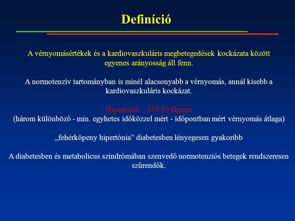 magas vérnyomás 2 szakasz 3 kockázat)