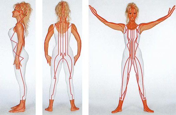 biológiailag aktív pontok az emberi testen magas vérnyomásban)