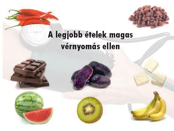 magas vérnyomás és étrend magas vérnyomás ellen