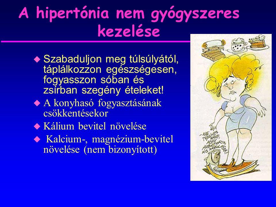 hipertónia szövődménye magas vérnyomás ramipril
