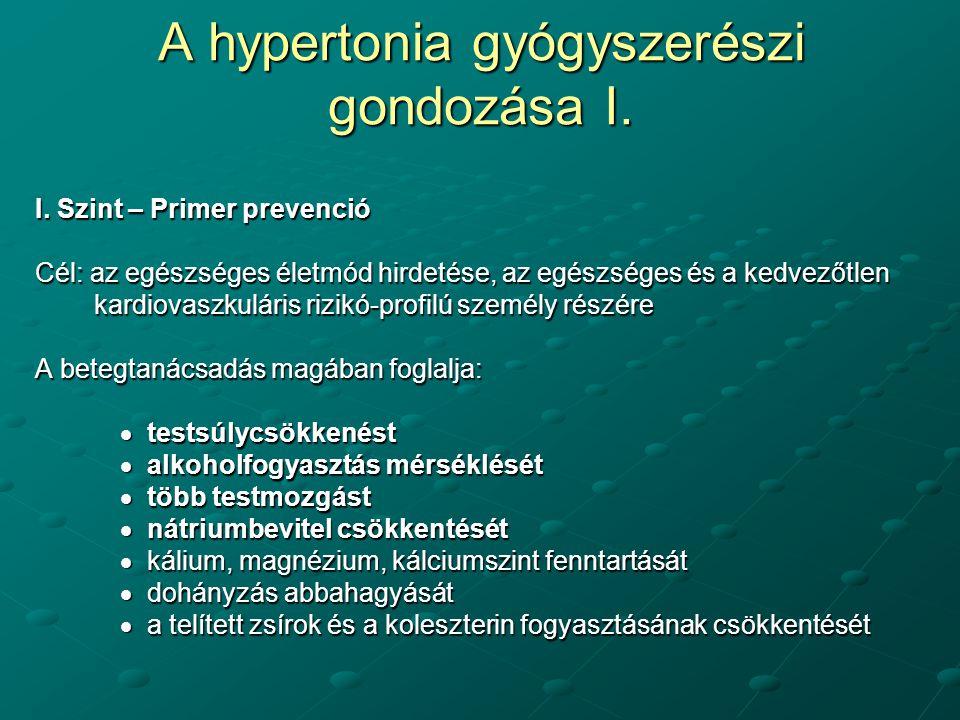 program a hipertónia legfontosabb témájáról)
