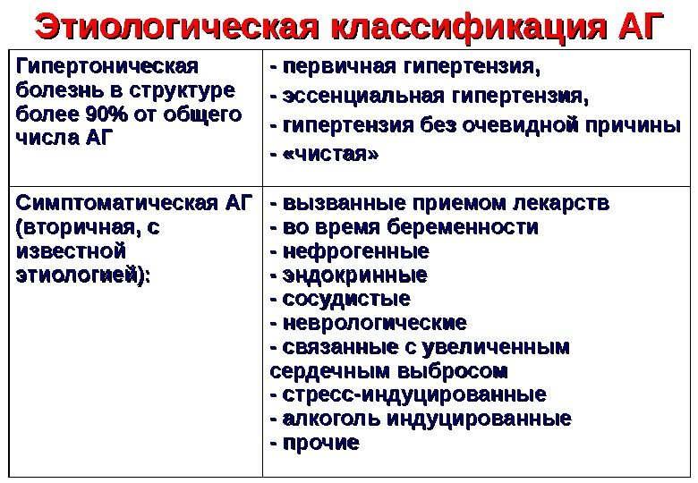 magas vérnyomás ramipril)