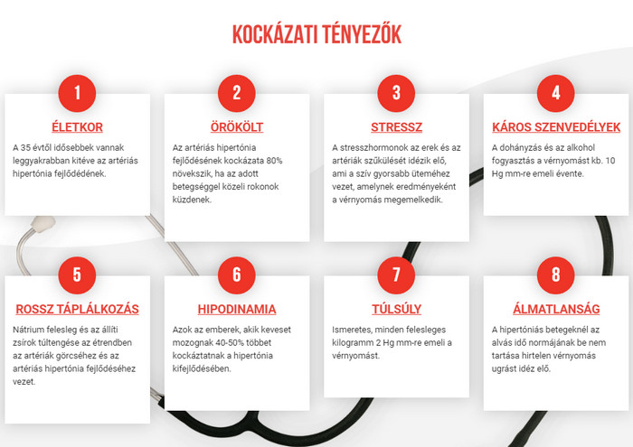 gyógyszerek magas vérnyomásért használati utasítások