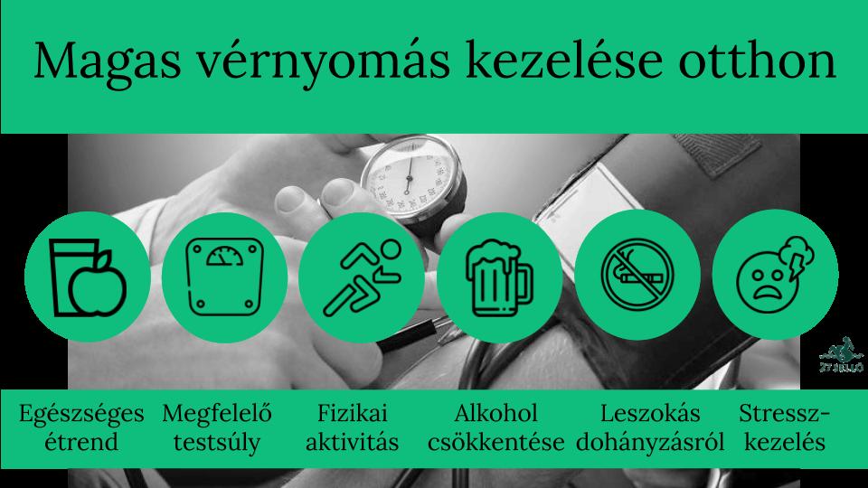 esti magas vérnyomás kezelés)
