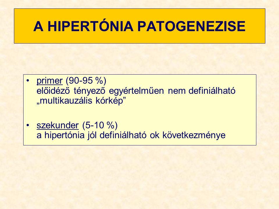 a magas vérnyomás mértéke vagy stádiuma hipertónia oka videó