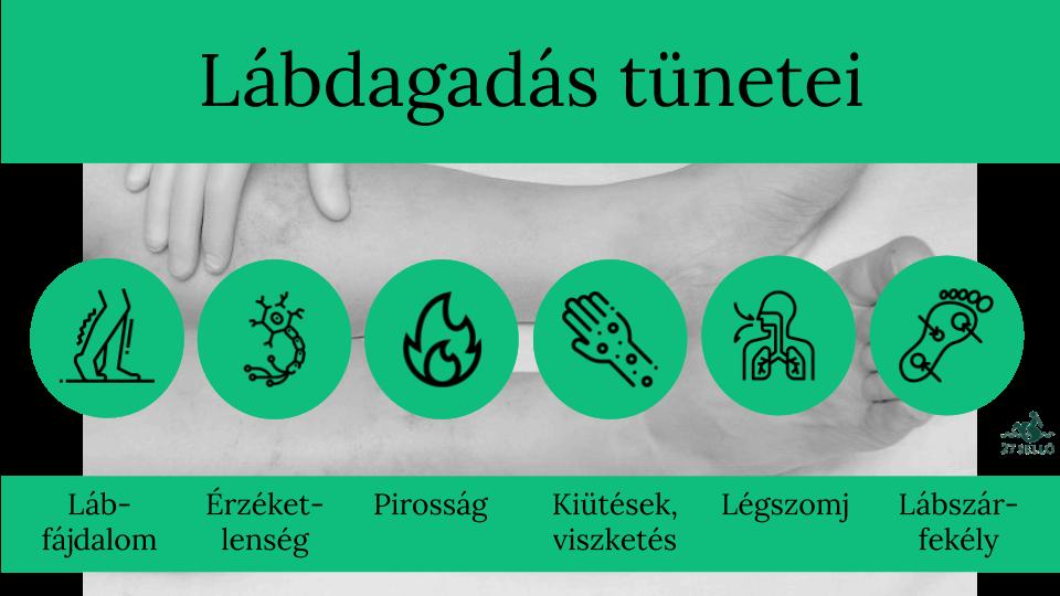 magas vérnyomás elleni gyógyszerek, amelyek nem okoznak lábduzzanatot)