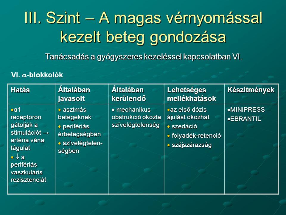 magas vérnyomás folyadékretenció)