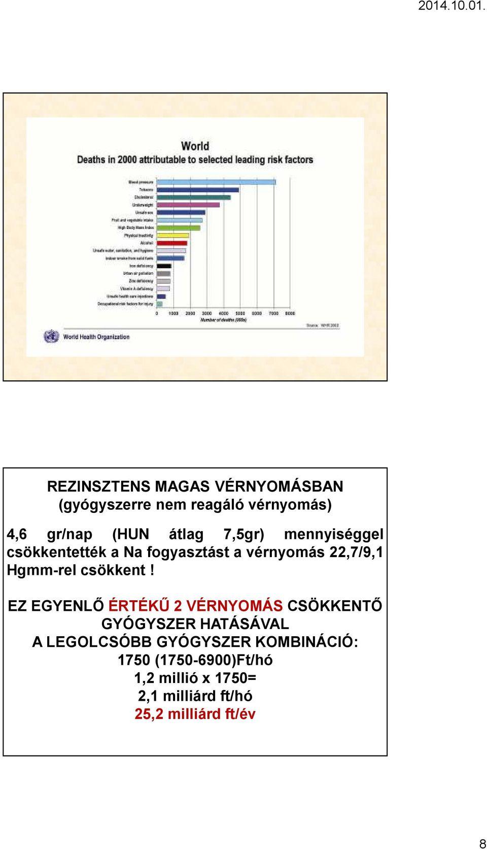 magas vérnyomás 1 fok 2-3 evőkanál)