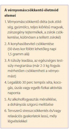 magas vérnyomás 3 stádium 2 kockázat hogyan kell szedni az ASD-t magas vérnyomás esetén
