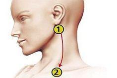 magas vérnyomás kezelése akupunktúrával