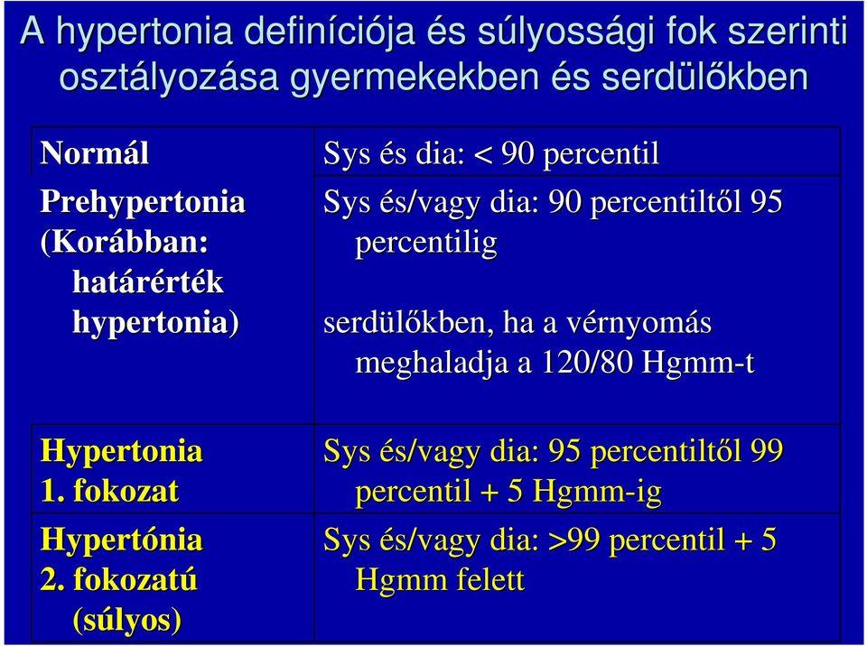 magas vérnyomás 2 fok 2 fokozat)
