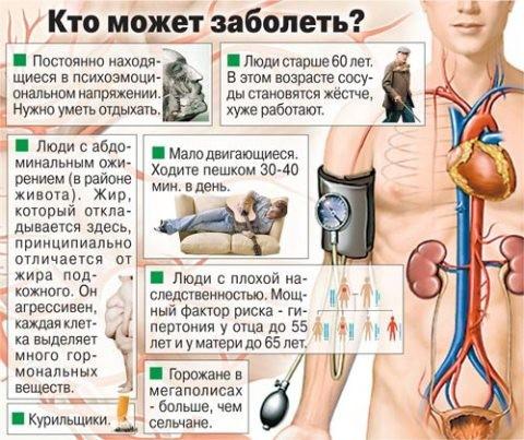 a vese magas vérnyomásának etiológiája)