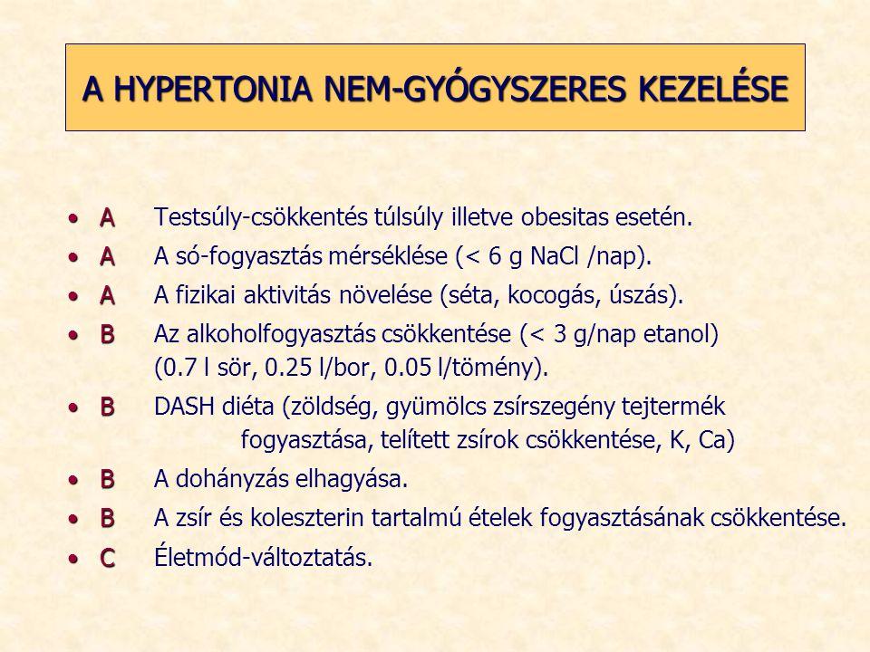 vaszkuláris hipertónia diéta karkötő magas vérnyomás