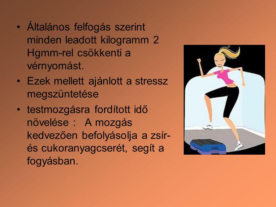 a hipertónia felfogásának hatása az aszarkám magas vérnyomás esetén alkalmazható