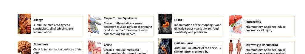 zselatin hipertónia magas vérnyomás fájdalom a bal karban