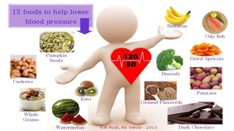 táplálék magas vérnyomás, magas vérnyomás és elhízás esetén