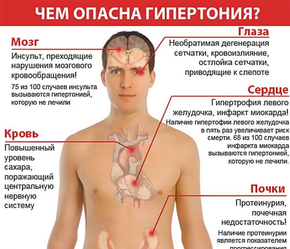 magas vérnyomás sportswiki