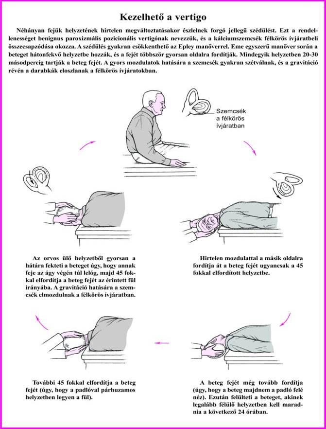 magas vérnyomásban, szédülés, amely segít