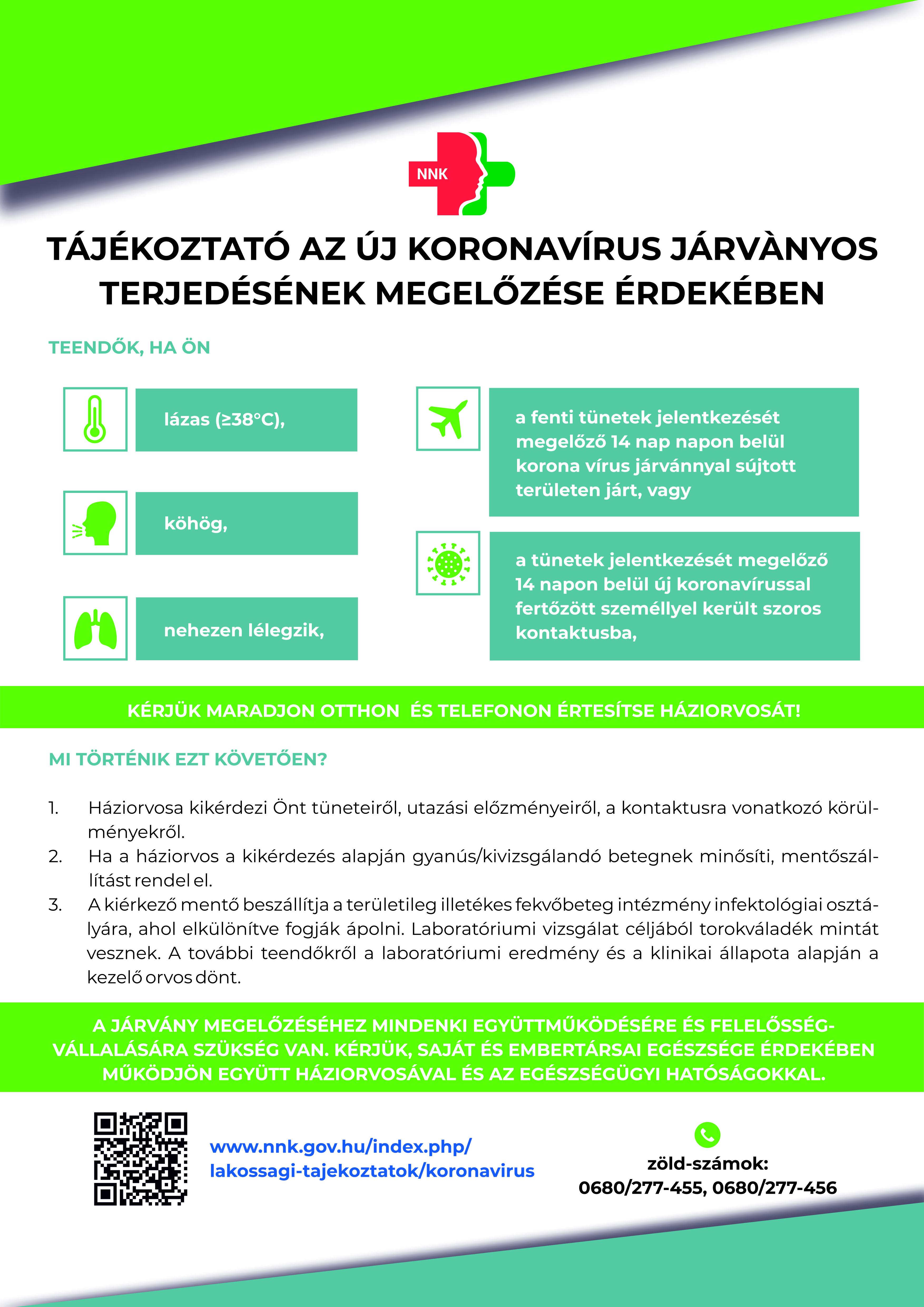 A koszorúér-betegség elsődleges és másodlagos megelőzése: alapvető ajánlások - Dystonia November