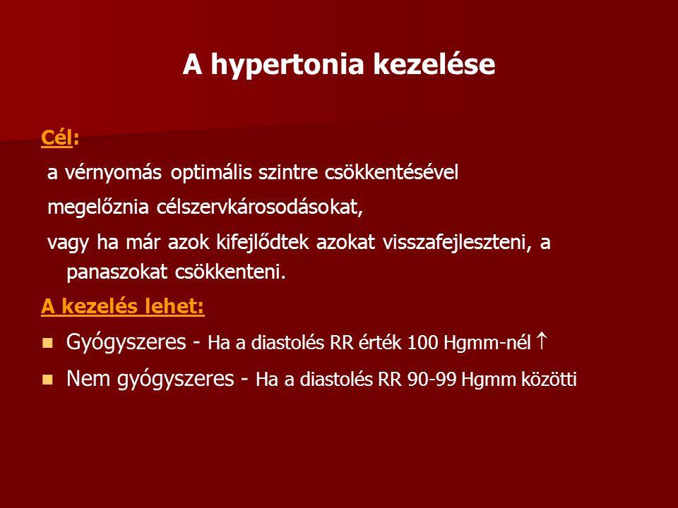 gyógyszerek magas vérnyomás osztályozására