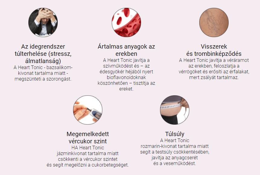 a magas vérnyomás neurózis)