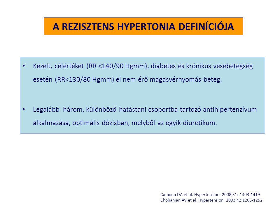A rezisztens hypertonia okai és kezelésének lehetőségei | eLitMed