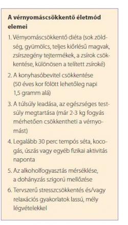 másodlagos magas vérnyomás szövődményei)