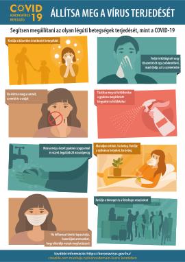 magas vérnyomás megelőzésére szolgáló plakátok