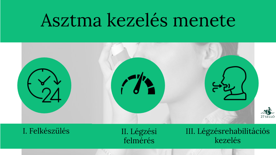 a magas vérnyomás kockázati tényezőinek megelőzése)