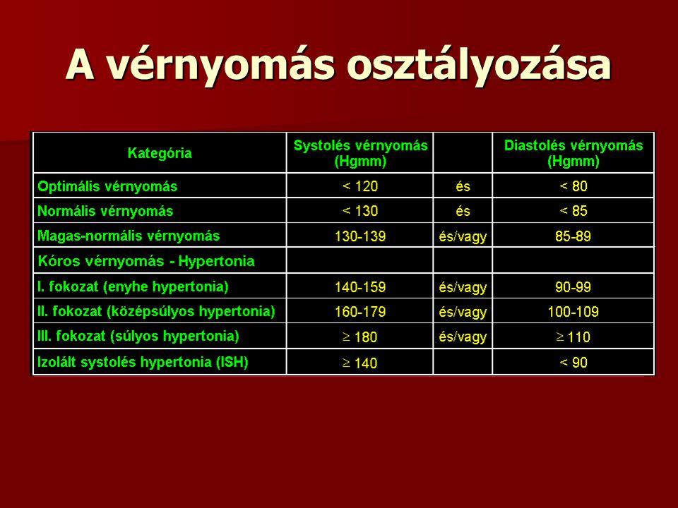 testedzés vízben magas vérnyomás ellen magas vérnyomás és annak alapja