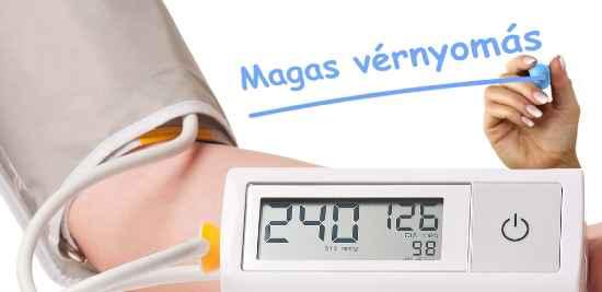 hipertónia és hyperthyreosis Ayurvédikus a magas vérnyomás ellen