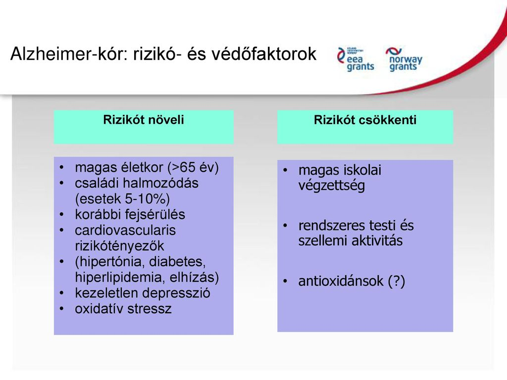 szenilis hipertónia)