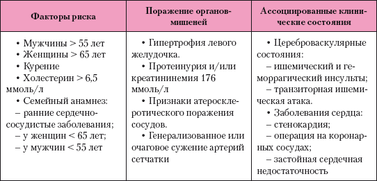 Svédmasszázs – Wikipédia