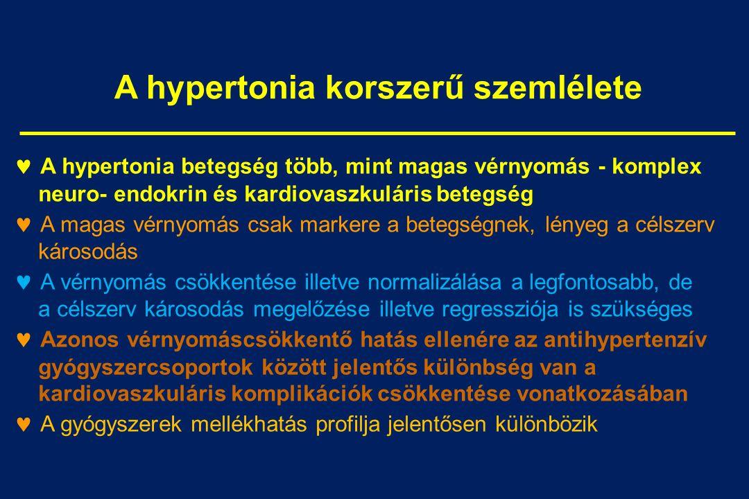 három fokú magas vérnyomás)