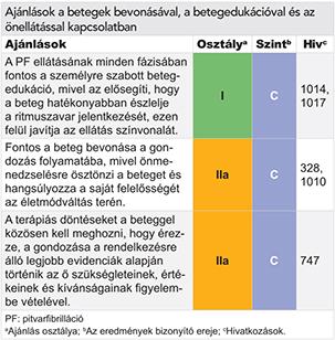 pitvari miokardiális hipertónia aki jogosult a magas vérnyomás miatt fogyatékosságra