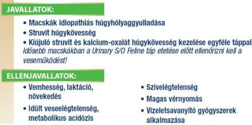 acidózis és magas vérnyomás