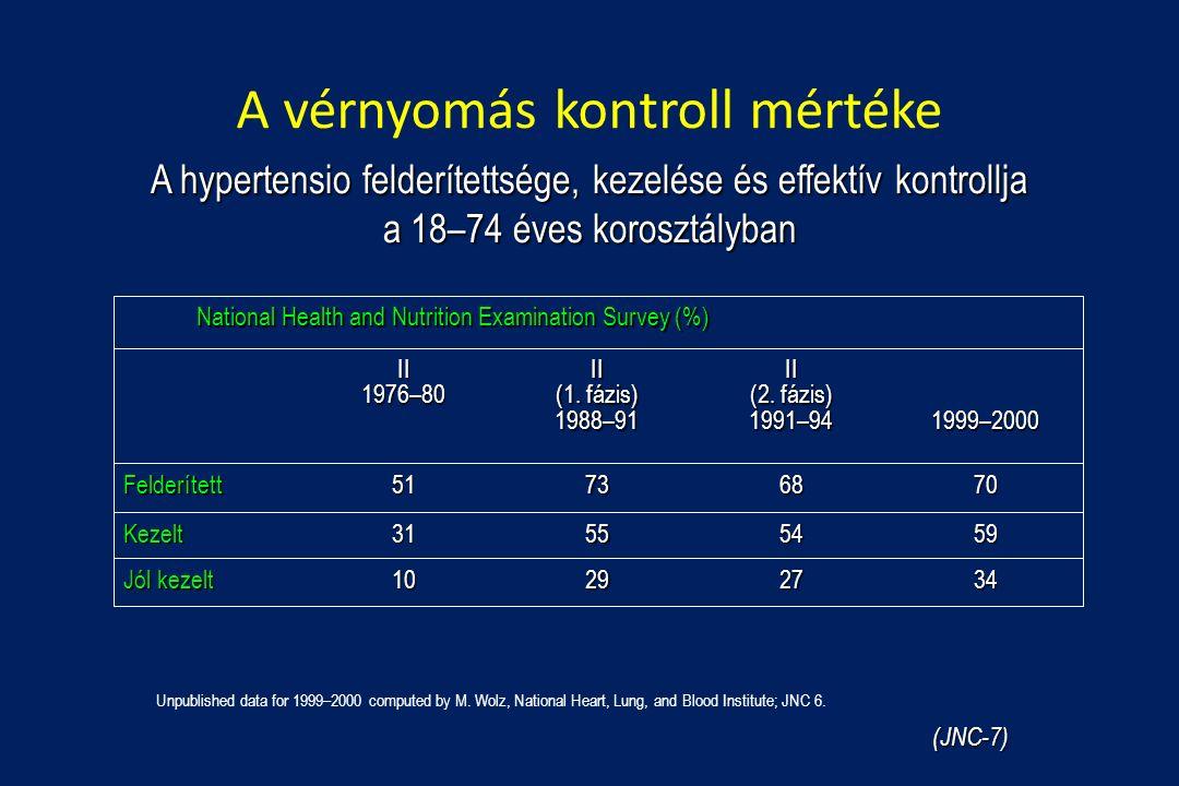 magas vérnyomás 1 fokozatú 2 stádiumú 2 kockázatú kezelés