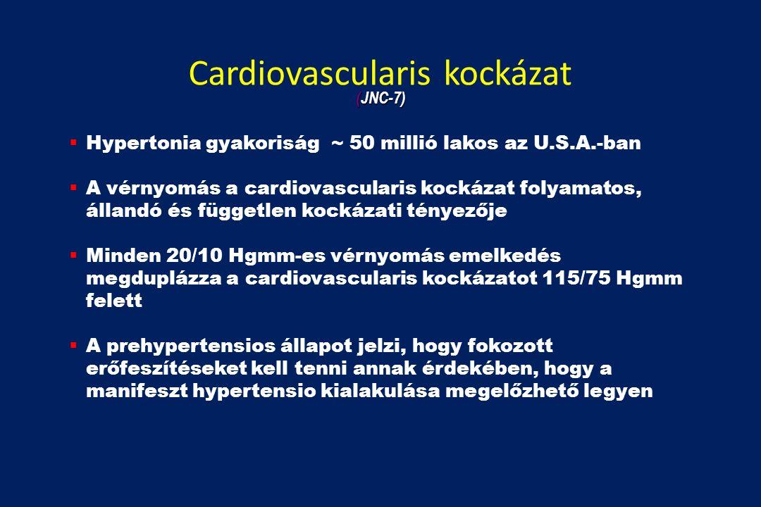kardiovaszkuláris kockázatok magas vérnyomás esetén)