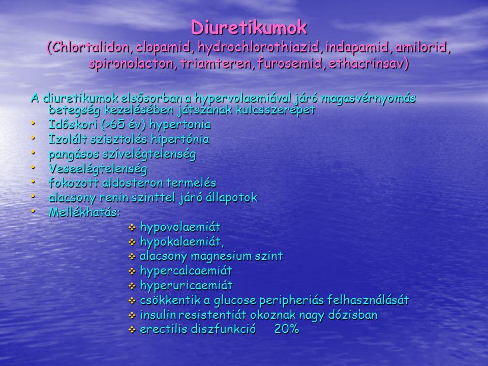diuretikumok a hipertónia mellékhatásai)